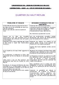 "Synthèse du quartier ""Haut Meylan"""